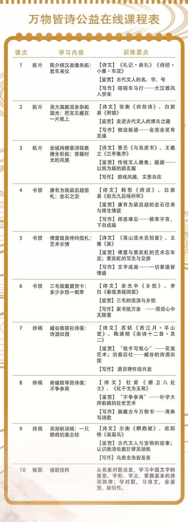 深圳幼儿学万物皆诗公益在线培训机构